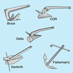Boat Anchor Guide...