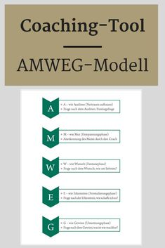 The AMWEG model by Sylvie Reidlinger is a questionnaire to facilitate the opening and orientation phase of the first coaching session for coach and client. Systemisches Coaching, Coaching Personal, Life Coaching Tools, Leadership Quotes, Coaching Quotes, Trauma, Psychology Jobs, Behavioral Psychology, Life Coach Quotes