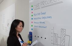 Featuring Formica Magnetic Whiteboard.