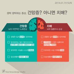 2014.01.19 SUN_ 깜박 깜박하는 증상, 건망증? 아니면 치매? | Icon news