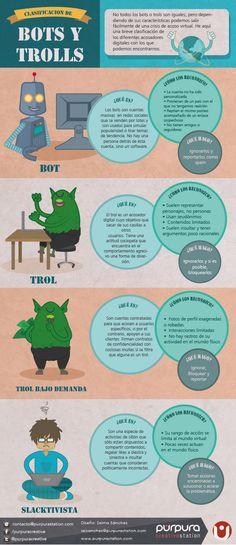 Clasificación de Bots y Trolls #infografia #trolls #bots