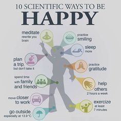 How to be happy....