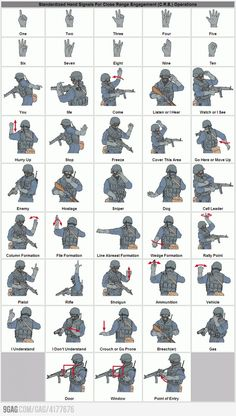 Tactical hand signals...on the off chance I find myself with a member of the military during a zombie apocalypse, I'll be glad I repinned this. The time to study up is now!