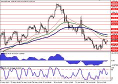 XAU/USD: fundamental analysis 23 June Gold prices are demonstrating quite aggressive growth in the end of the current. Fundamental Analysis, Forex Trading Signals, Online Business, June, Gold, Yellow