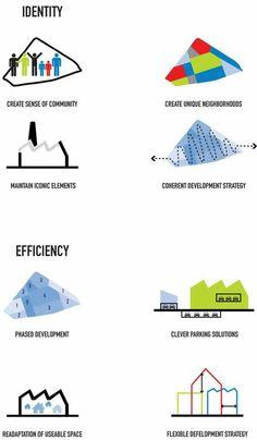 (1) architectural diagram   Tumblr
