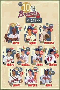 10 All Time Atlanta Braves Players Art Print-Made by a friend and former teammate!