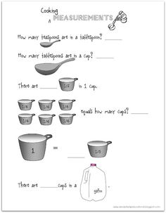 Relentlessly Fun, Deceptively Educational: Teaspoons, Tablespoons, Cups, & Gallons