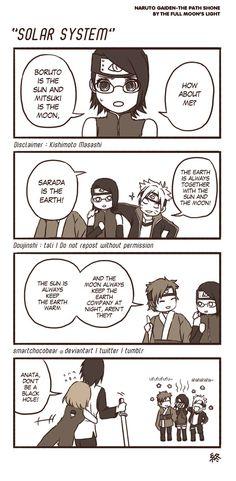 Naruto Doujinshi - Solar System by SmartChocoBear