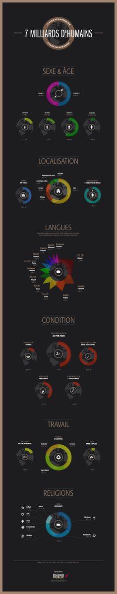 29 inspirations et ressources pour réaliser des infographies originales   Blog du Webdesign