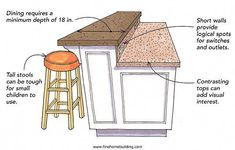 kitchen two teired countertop | double tier islands have advantages and disadvantages a double tier ... #diykitchenshelves