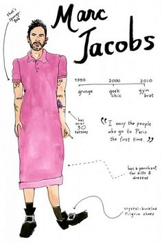 Ícones da moda ilustrados