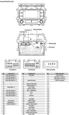 KIA Car Radio Stereo Audio Wiring Diagram Autoradio connector wire installation schematic schema esquema de conexiones stecker konektor connecteur cable shema Car Audio Installation, Wire Installation, Radios, Head Unit, Manual, Diagram, Tips, Plugs, Textbook