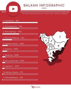 Are you one of these subscribers?🤔 If yes tell us from which one 😄🤙 . . . #balkan #youtube #subscribers #balkanmusic #vibendo #music #streaming #albania #bosnia #bulgaria #croatia #greece #kosovo #macedonia #montenegro #romania #serbia #slovakia #slovenia #infographic #info