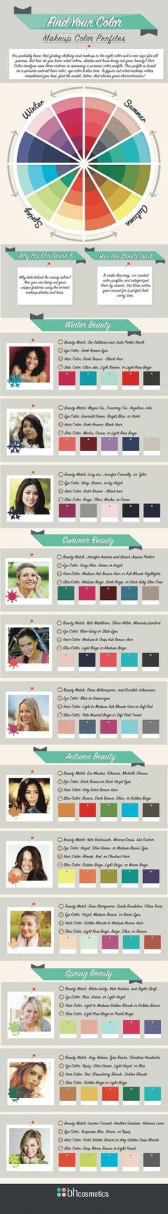 DIY Beauty - Amazing Makeup Color Profiles Infographic. Find the perfect makeup colors to match your face during each season.