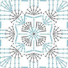 Patterns and motifs: scheme