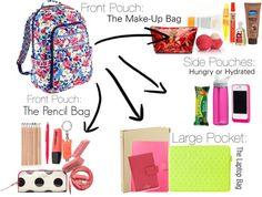 Inside My College Bag Backpack Organization, School Organization, Organizing, School Bag Essentials, Backpack Essentials, College Essentials, College Bags, College School, College Life