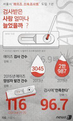 Data Visualization, Infographic, Korea, Chart, Poster, Infographics, Korean, Billboard, Visual Schedules