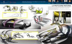 ISD Rubika Pininfarina Protezione Materna Concept - Design Panel