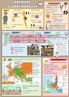 English Grammar, Homeschooling, French, Socialism, School Resources, Remembrance Day, Mental Map, World Discovery, French People