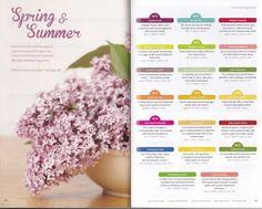 Scentsy 2014 Spring/Summer Catalog