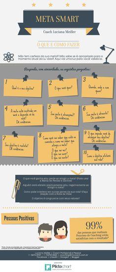 Dúvidas em como utilizar a Ferramenta? Entre em contato coaching@lmcoach.com.br