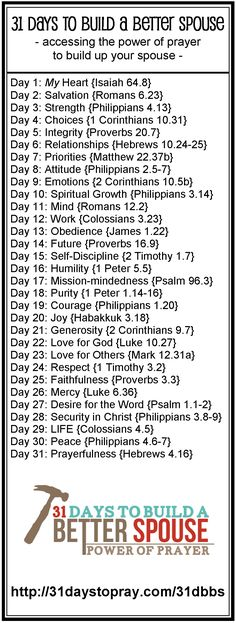 from 31 days to pray: a free gift for you!!