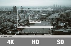 Cine 4K - Es la llegada de la ultra alta definición a los cines.