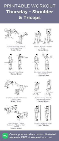 Thursday - Shoulder & Triceps:my visual workout created at WorkoutLabs.com • Click through to customize and download as a FREE PDF! #customworkout