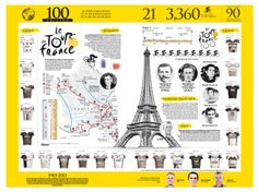 The tour of France