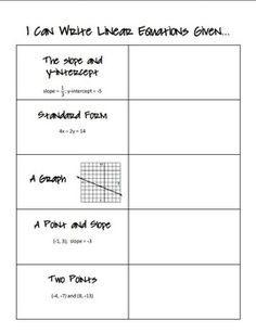 WRITING LINEAR EQUATIONS - GRAPHIC ORGANIZER! - TeachersPayTeachers.com