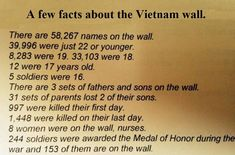 On Vietnam War                                                       …                                                                                                                                                                                 More