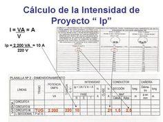 Teórica 2- Instalaciones Eléctricas Dexter, Periodic Table, Electrical Plan, Periotic Table, Dexter Cattle