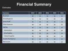 InvestorPresentationTemplateMarketSizing  Investor  Board