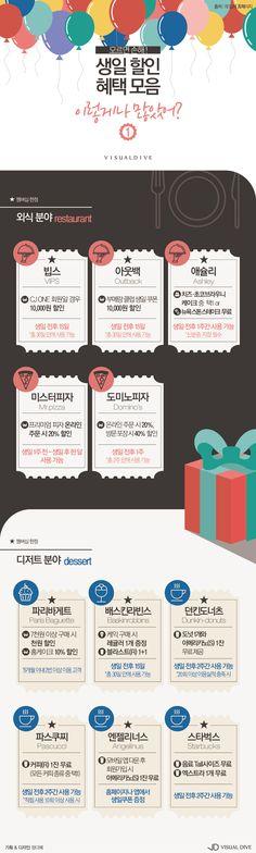 """""""1년에 단 한번!"""" 기분 좋은 생일 할인 혜택 [인포그래픽] #Birthday / #Infographic ⓒ 비주얼다이브 무단 복사·전재·재배포 금지"""