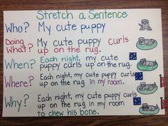 Anchor Chart - Stretch a Sentence,  gr. 1, expanding sentences