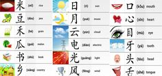basic chinese words