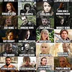 Game of Thrones roles