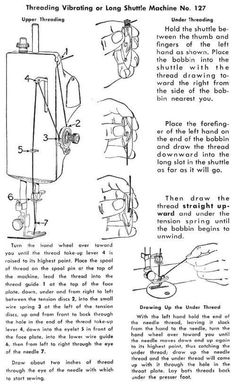 Treadle Singer Sewing Machine, labeled for clear understanding ...