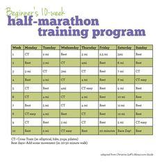 8 week half marathon training schedule for beginners - Google Search