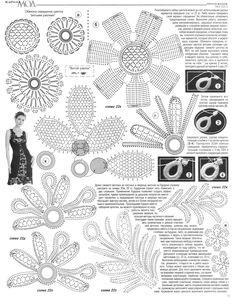 Hæklet og strikning / hækling og strikning: Sort kjole og hvidt med hæklede elementer af irsk blonder