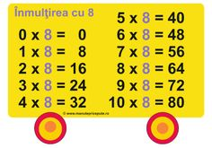 Tabla inmultirii cu 8 Periodic Table, Education, Words, School, Periotic Table, Periodic Table Chart, Schools, Educational Illustrations, Learning
