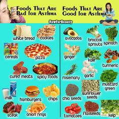 Athsma - Foods that are bad for it, foods that are good for it needin' this