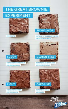 Experiment+with+different+ingredients+to+get++the+perfect+brownie,+every+time.+Try+adding+an+egg+for+cake-like+brownies,+or+brown+sugar+for+a+dense,+chewy+brownie.+Swap+in+ingredients+like+almond+flour+(gluten-free+and+gooey),+margarine+(soft+and+light),+and+cocoa+powder+(dark+chocolate+flavor)+until+you+find+the+perfect+recipe.+Try+two+recipes+and+gift+a+batch+in+a+Ziploc®+container!