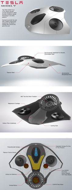 drone quadcopter Drone Design : Tesla Inspired Electric VTOL Aircraft Tap the link for an awesome - Drones - Ideas of Drones - Drone Design : Tesla Inspired Electric VTOL Aircraft Tap the link for an awesome selection of d Cyberpunk, Drone Technology, Technology Gadgets, Spy Gadgets, Futuristic Technology, Technology Design, Avion Drone, Design Transport, Drone For Sale