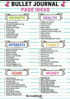 Organization Agendas Bullet Journal - Bullet Journaling Explained and Why it is The BEST Tool for Success Around. Planner Bullet Journal, Bullet Journal Inspiration, Bullet Journals, Bullet Journal Ideas How To Start A, How To Journal, Bullet Journal Tools, Bullet Journal Reading List, Goal Journal, Writing In A Journal