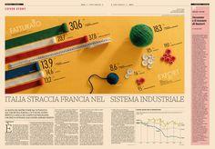 handmade datavisualization by Adriano Attus