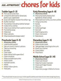 I know adults who have never most of these! Useful.