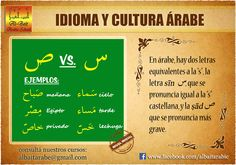 Tips para estudiantes del idioma Árabe: Al Bait te brinda una serie de tips para ayudarte a estudiar la gramática Árabe. Al Bait Idioma y Cultura Árabe - Nivel Inicial