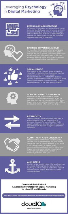 Leveraging Psychology in Digital Marketing infographic. Applying the Psychology of Persuasion to optimise your digital marketing [Infographic]. Inbound Marketing, Marketing En Internet, Mobile Marketing, Business Marketing, Content Marketing, Affiliate Marketing, Online Marketing, Facebook Marketing, Online Business