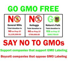 #Monsanto may have sabotaged #Prop37 but educated consumers still have the power. Labels or not, you can vote with with your dollar. Support companies that support #GMO labeling, boycott companies that oppose it. #NoGMO #OccupyMonsanto http://occupy-monsanto.com/